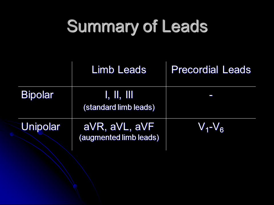 aVR, aVL, aVF (augmented limb leads)