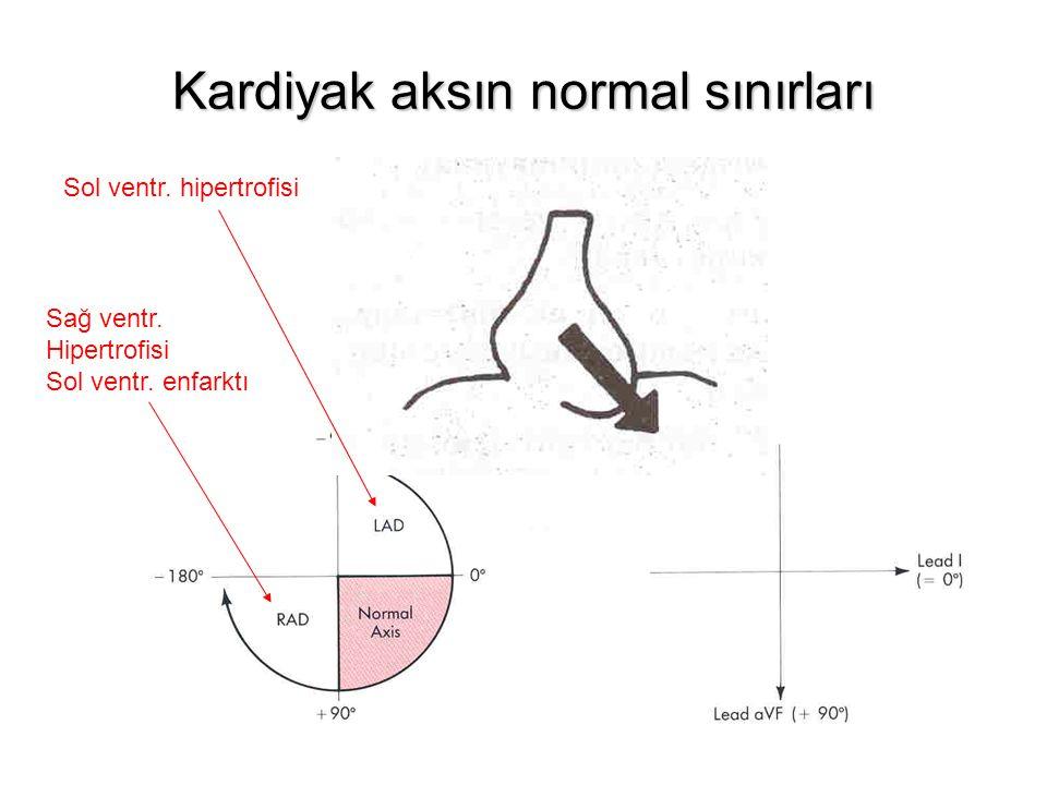 Kardiyak aksın normal sınırları