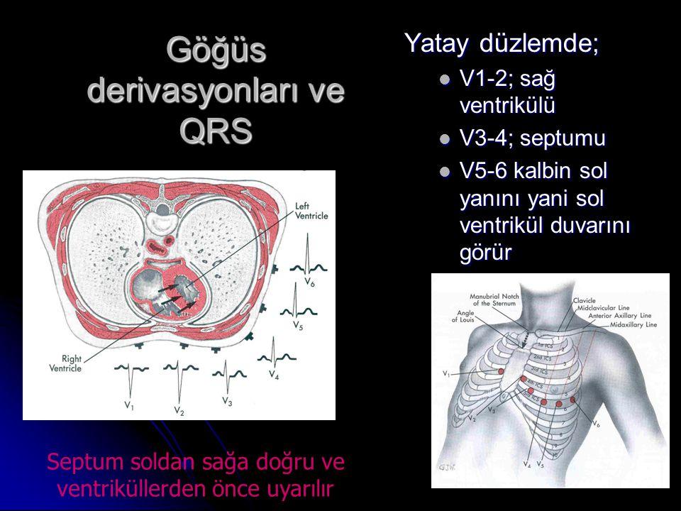 Göğüs derivasyonları ve QRS