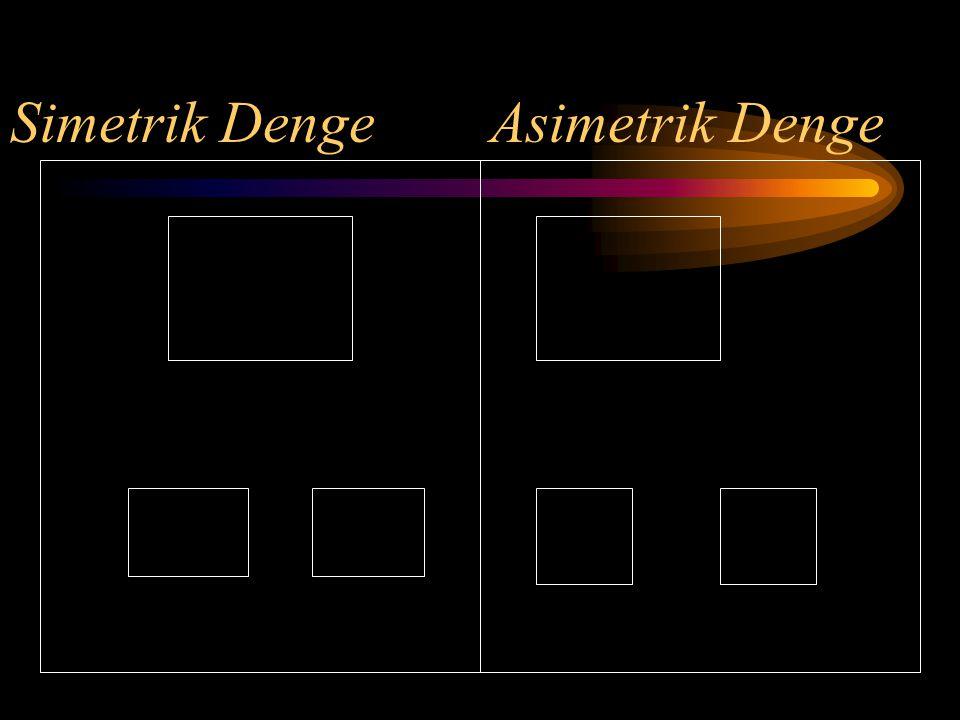 Simetrik Denge Asimetrik Denge