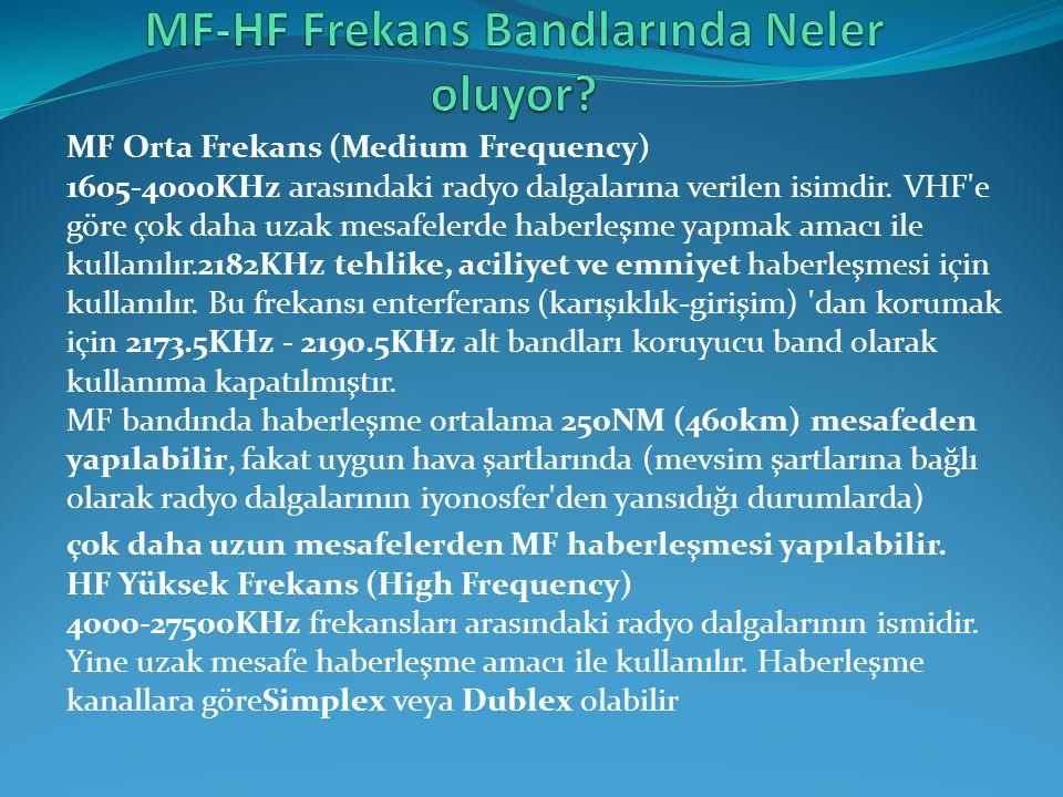 MF-HF Frekans Bandlarında Neler oluyor