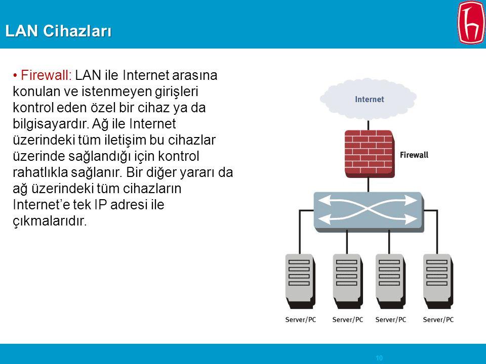 LAN Cihazları