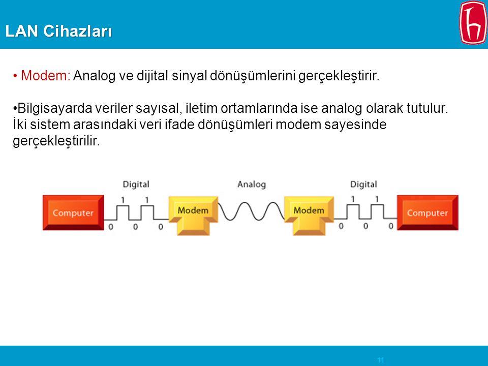 LAN Cihazları Modem: Analog ve dijital sinyal dönüşümlerini gerçekleştirir.