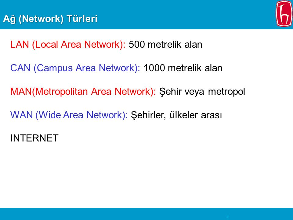 Ağ (Network) Türleri LAN (Local Area Network): 500 metrelik alan. CAN (Campus Area Network): 1000 metrelik alan.