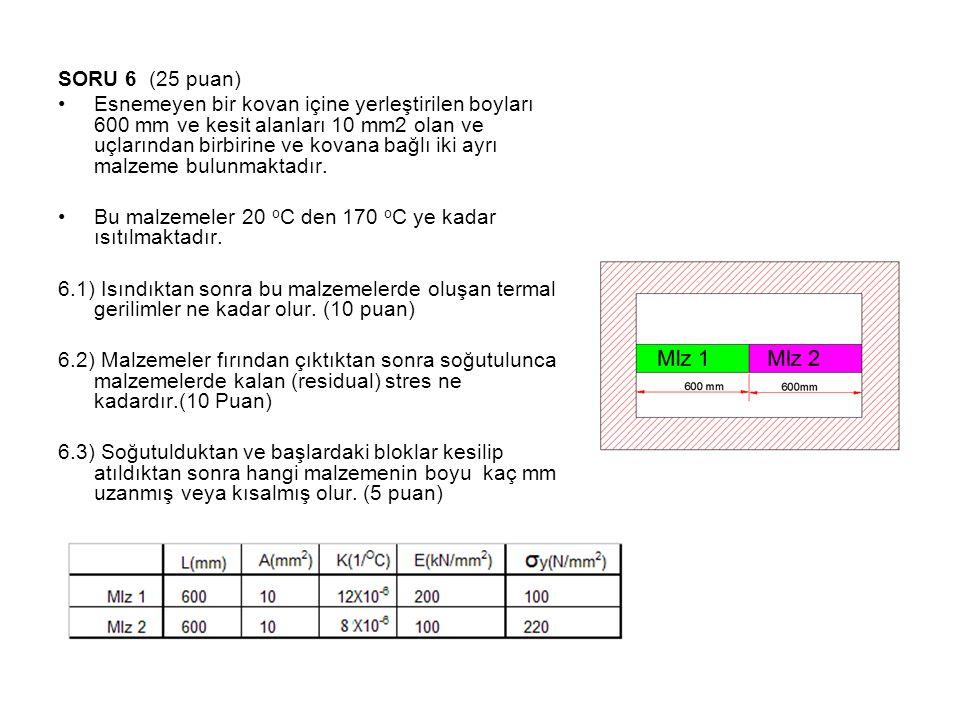 SORU 6 (25 puan)