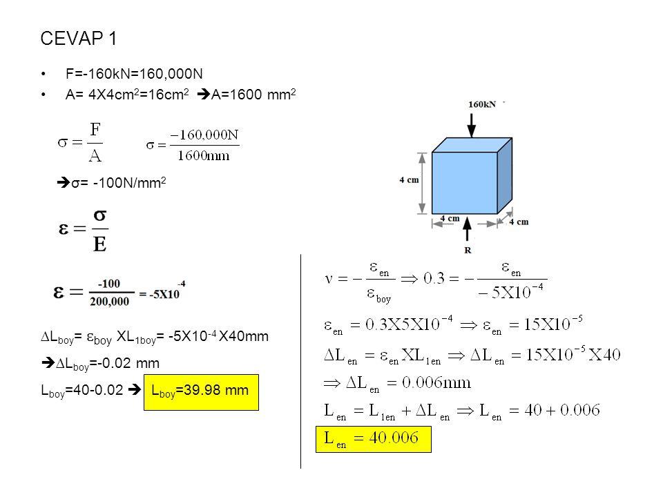 CEVAP 1 F=-160kN=160,000N A= 4X4cm2=16cm2 A=1600 mm2 σ= -100N/mm2