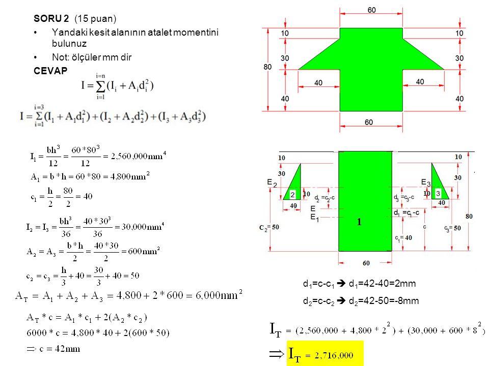 SORU 2 (15 puan) Yandaki kesit alanının atalet momentini bulunuz. Not: ölçüler mm dir. CEVAP. d1=c-c1  d1=42-40=2mm.