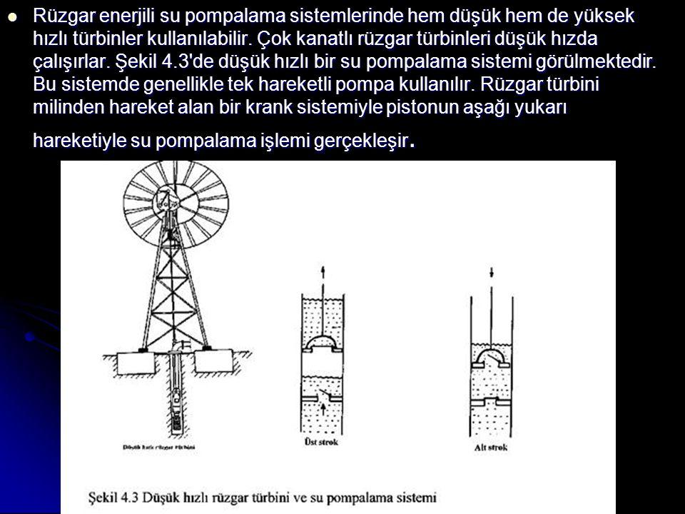 Rüzgar enerjili su pompalama sistemlerinde hem düşük hem de yüksek hızlı türbinler kullanılabilir.