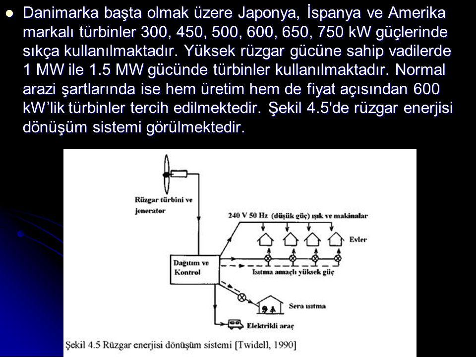 Danimarka başta olmak üzere Japonya, İspanya ve Amerika markalı türbinler 300, 450, 500, 600, 650, 750 kW güçlerinde sıkça kullanılmaktadır.