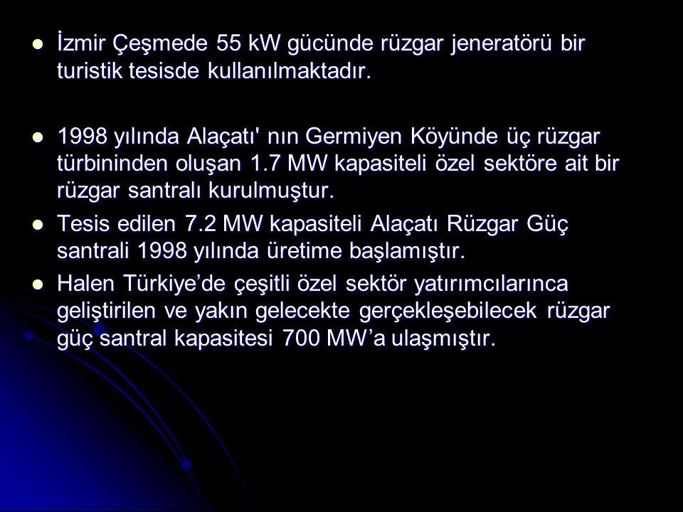 İzmir Çeşmede 55 kW gücünde rüzgar jeneratörü bir turistik tesisde kullanılmaktadır.