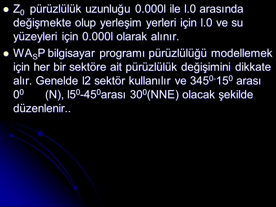 Z0 pürüzlülük uzunluğu 0. 000l ile l