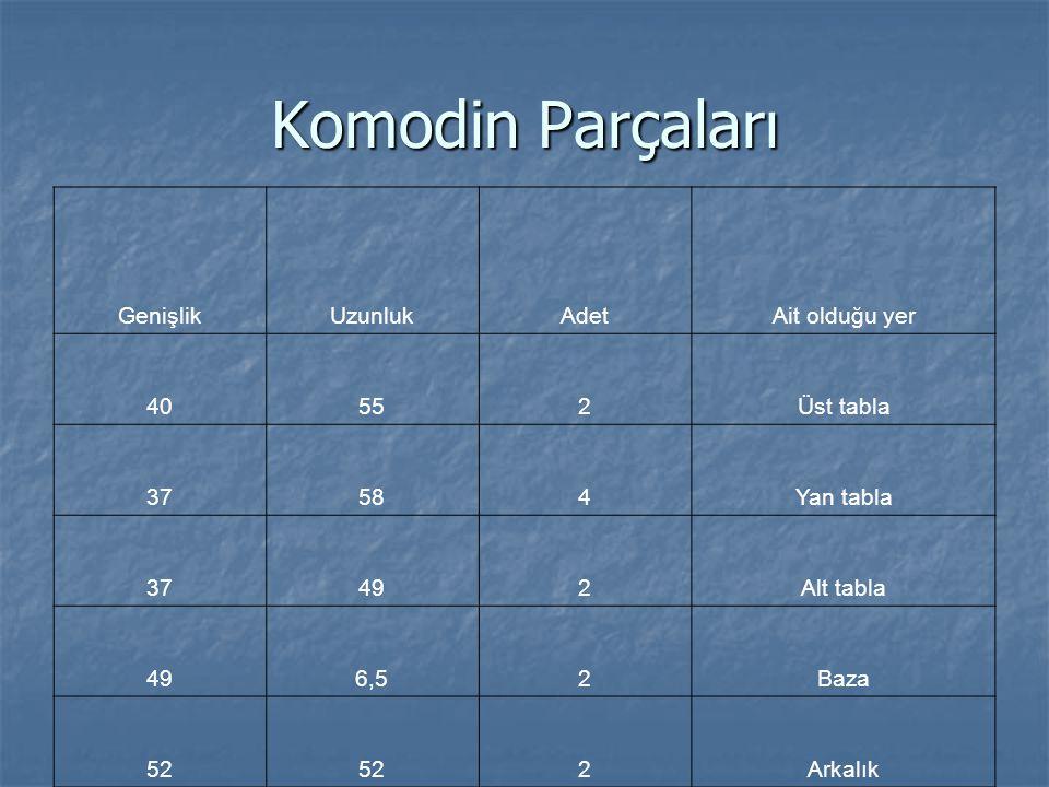 Komodin Parçaları Genişlik Uzunluk Adet Ait olduğu yer 40 55 2