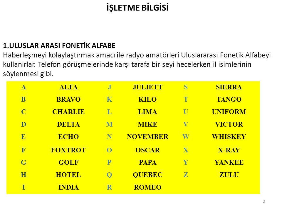 İŞLETME BİLGİSİ ULUSLAR ARASI FONETİK ALFABE