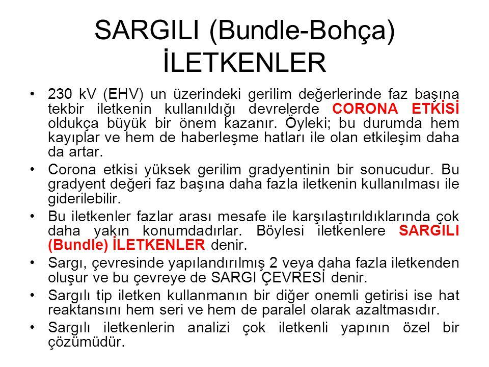 SARGILI (Bundle-Bohça) İLETKENLER