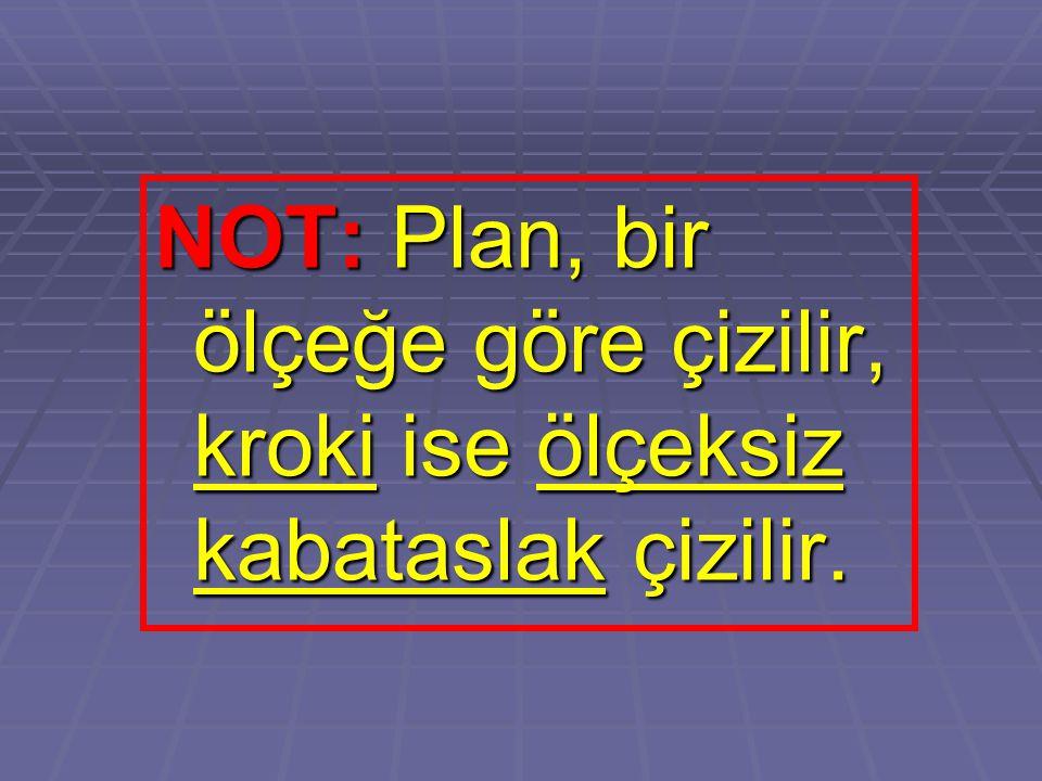 NOT: Plan, bir ölçeğe göre çizilir, kroki ise ölçeksiz kabataslak çizilir.