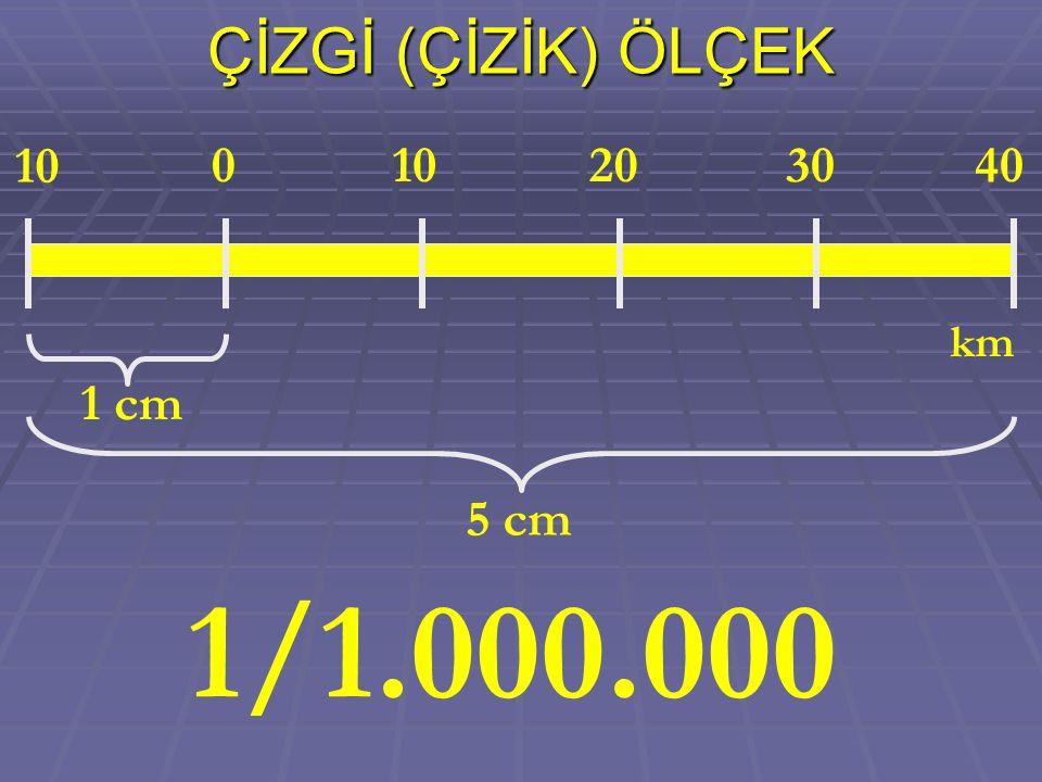 ÇİZGİ (ÇİZİK) ÖLÇEK 10 10 20 30 40 km 1 cm 5 cm 1/1.000.000