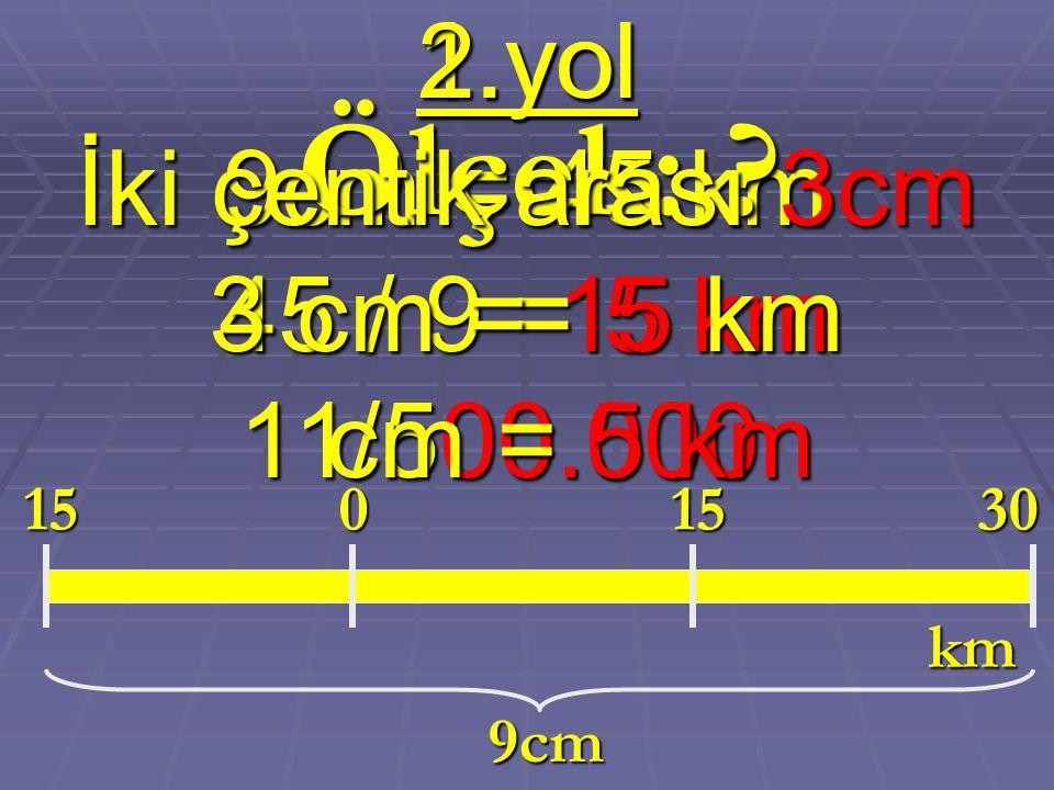 2.yol İki çentik arası 3cm 3 cm = 15 km 1 cm = 5 km