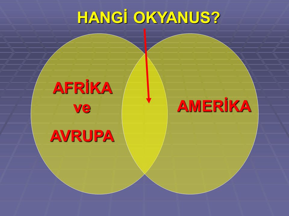 HANGİ OKYANUS AFRİKA ve AVRUPA AMERİKA