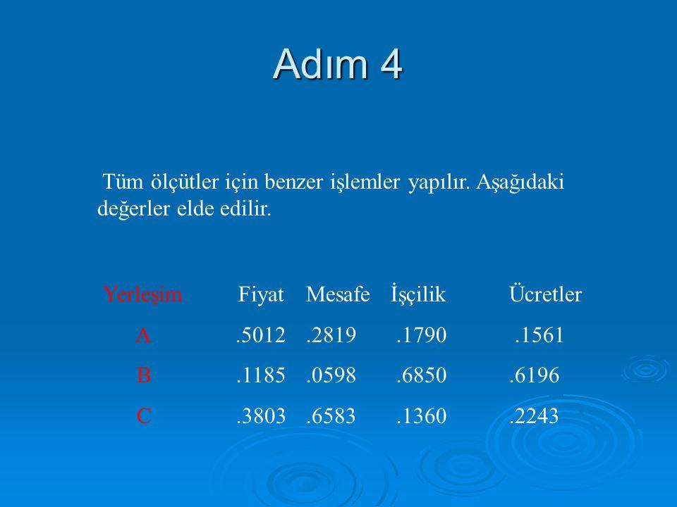 Adım 4 Tüm ölçütler için benzer işlemler yapılır. Aşağıdaki değerler elde edilir. Yerleşim Fiyat Mesafe İşçilik Ücretler.