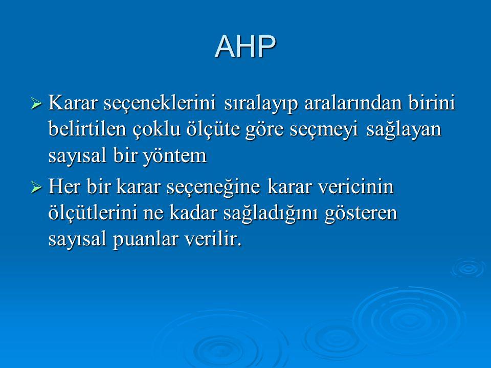 AHP Karar seçeneklerini sıralayıp aralarından birini belirtilen çoklu ölçüte göre seçmeyi sağlayan sayısal bir yöntem.