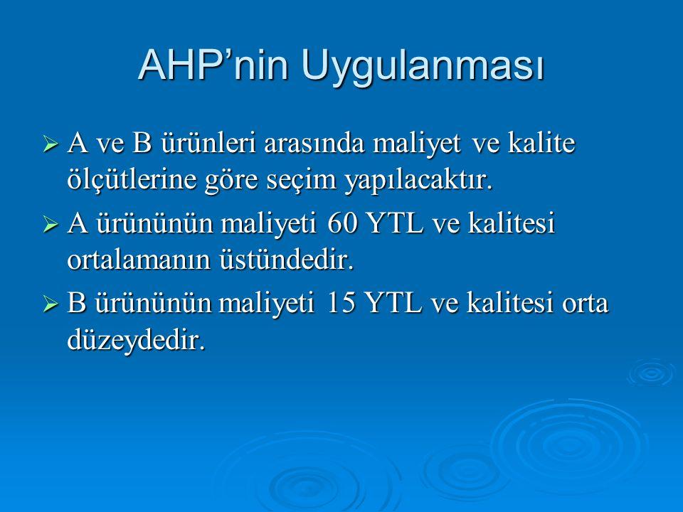 AHP'nin Uygulanması A ve B ürünleri arasında maliyet ve kalite ölçütlerine göre seçim yapılacaktır.