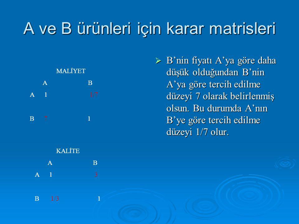 A ve B ürünleri için karar matrisleri