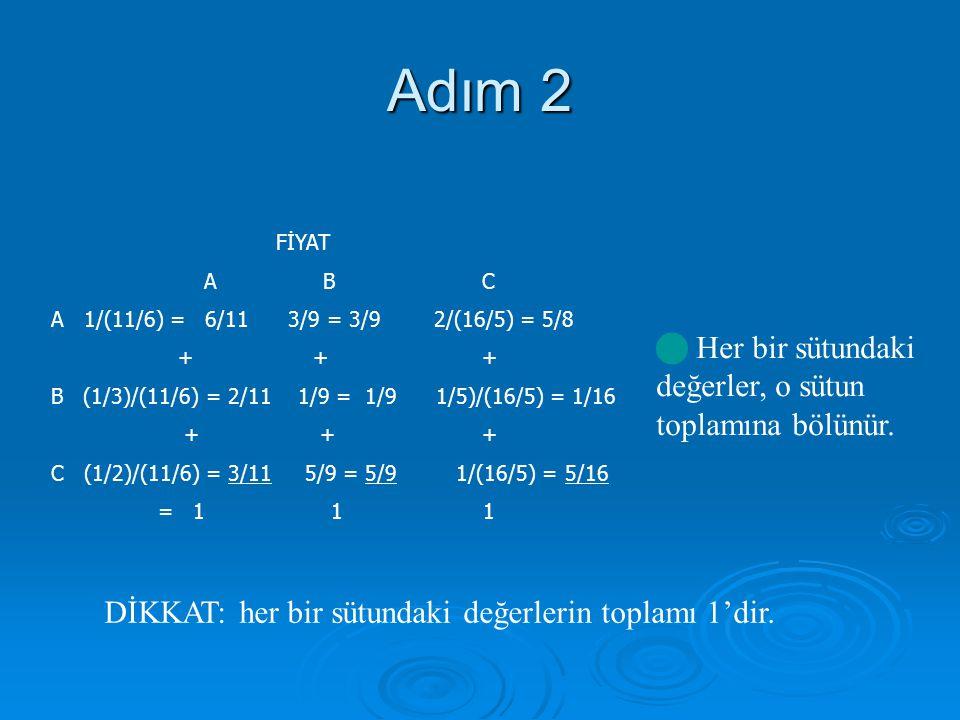 Adım 2 Her bir sütundaki değerler, o sütun toplamına bölünür.