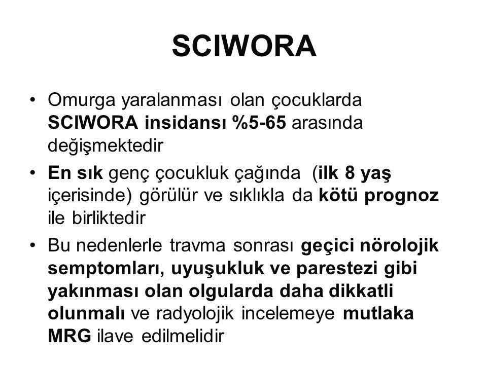SCIWORA Omurga yaralanması olan çocuklarda SCIWORA insidansı %5-65 arasında değişmektedir.