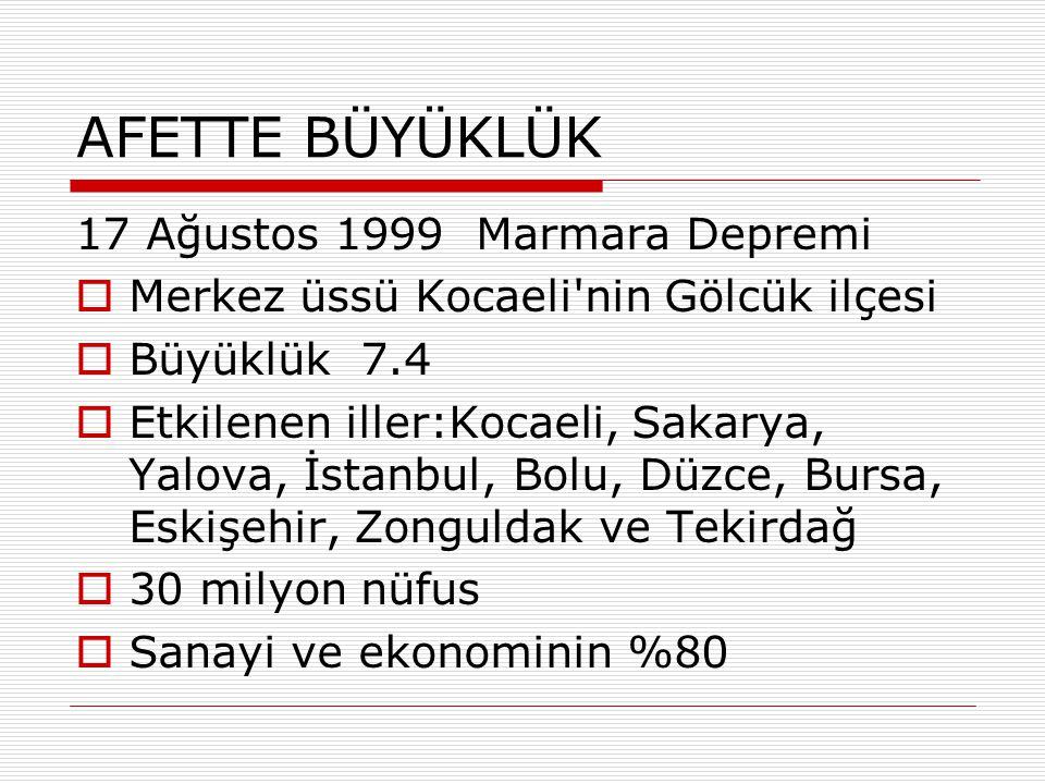 AFETTE BÜYÜKLÜK 17 Ağustos 1999 Marmara Depremi