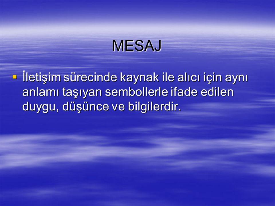 MESAJ İletişim sürecinde kaynak ile alıcı için aynı anlamı taşıyan sembollerle ifade edilen duygu, düşünce ve bilgilerdir.