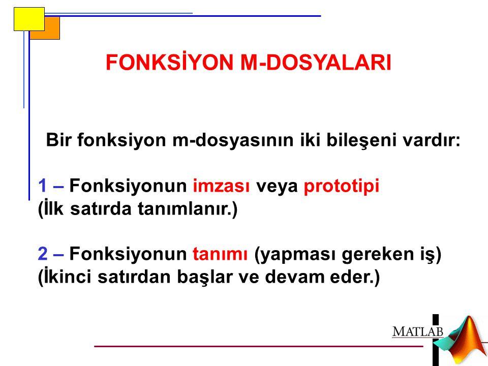 FONKSİYON M-DOSYALARI Bir fonksiyon m-dosyasının iki bileşeni vardır: