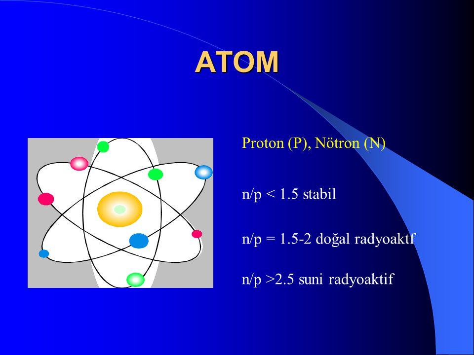 ATOM Proton (P), Nötron (N) n/p < 1.5 stabil
