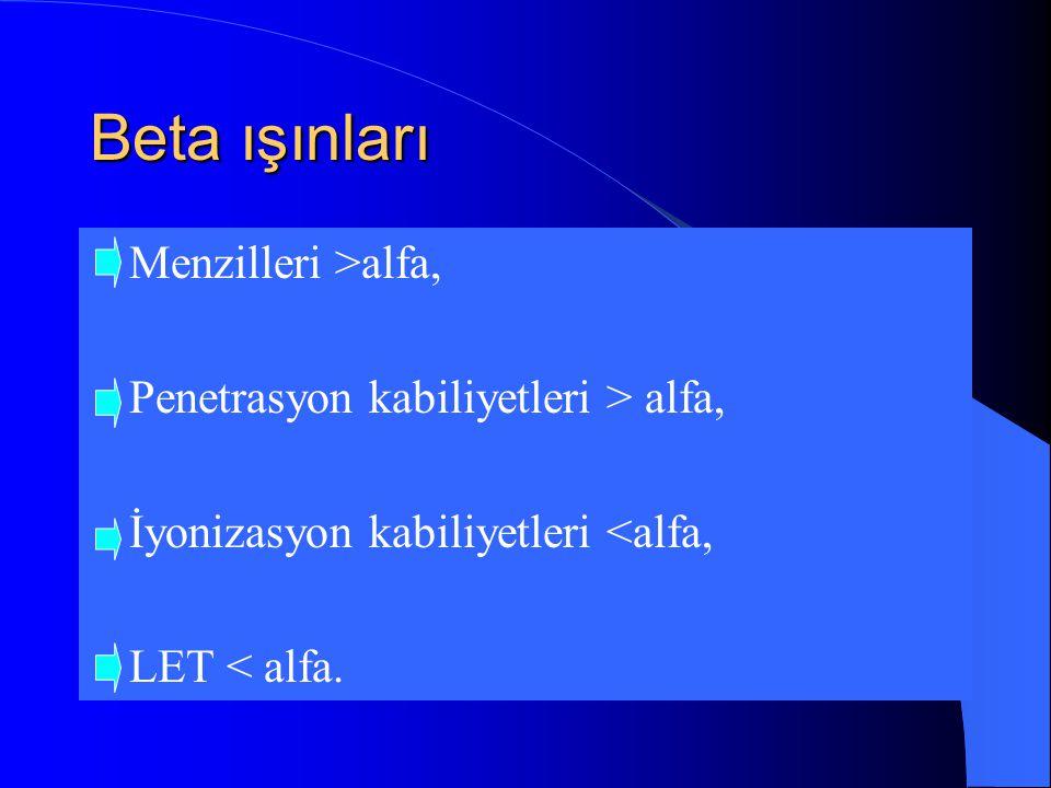 Beta ışınları Menzilleri >alfa,