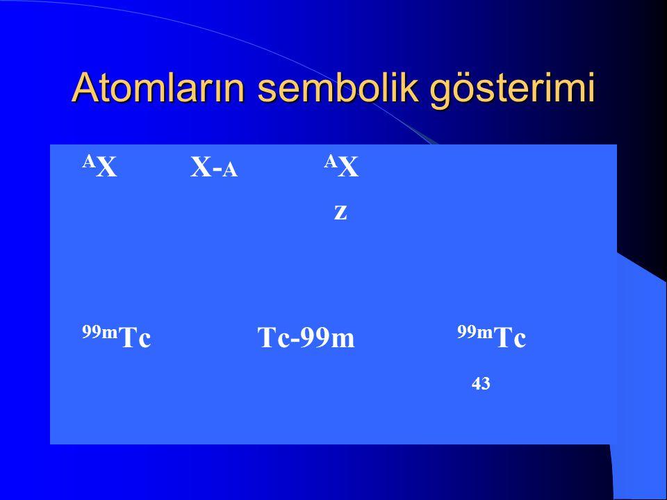 Atomların sembolik gösterimi