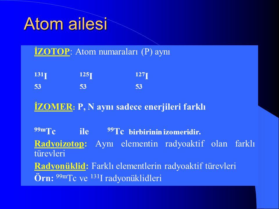 Atom ailesi İZOTOP: Atom numaraları (P) aynı 131I 125I 127I