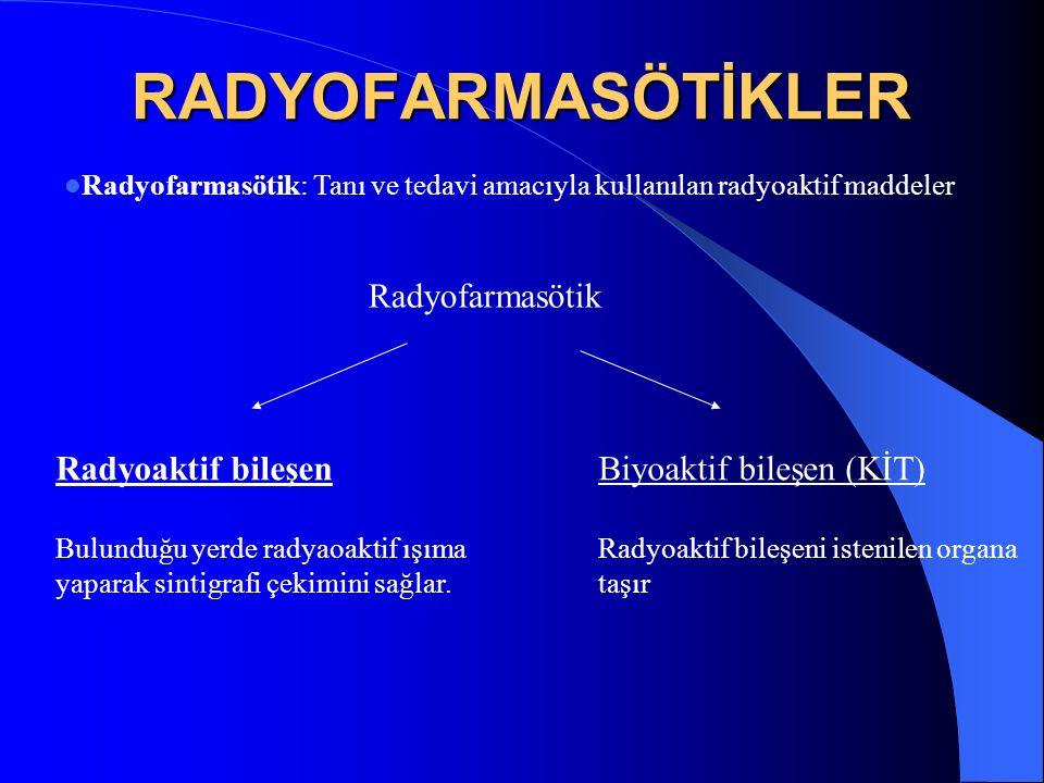 RADYOFARMASÖTİKLER Radyofarmasötik Radyoaktif bileşen