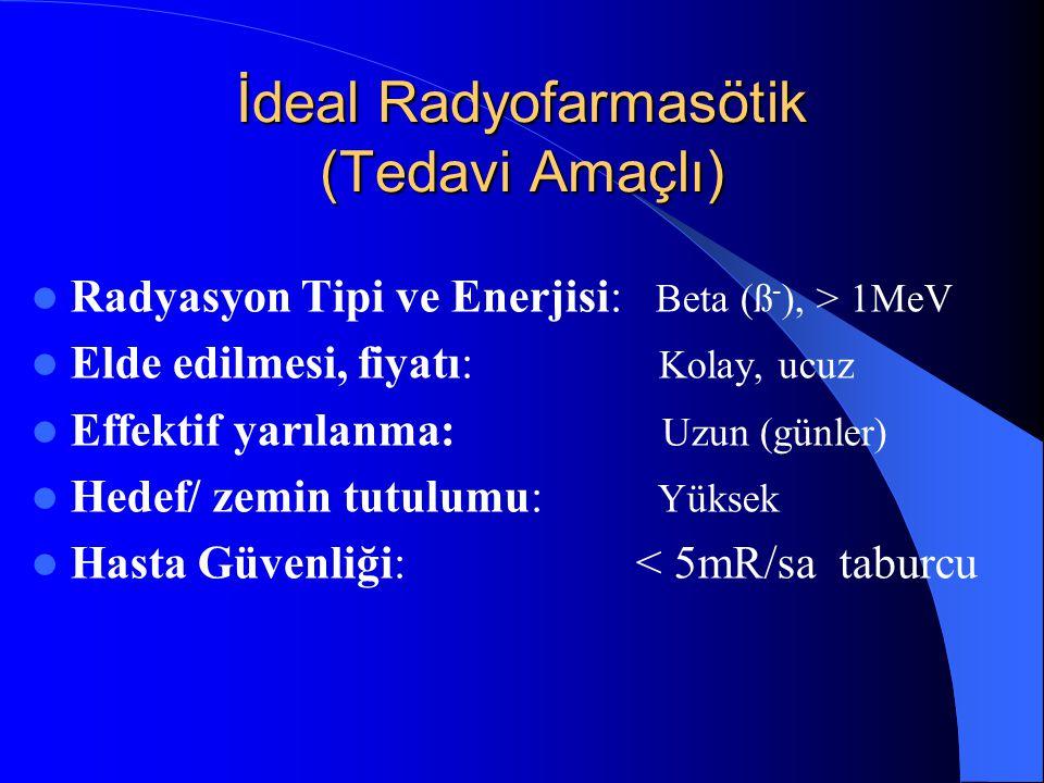 İdeal Radyofarmasötik (Tedavi Amaçlı)