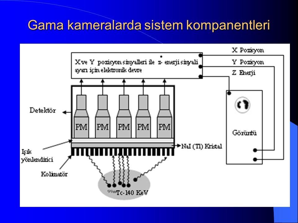Gama kameralarda sistem kompanentleri