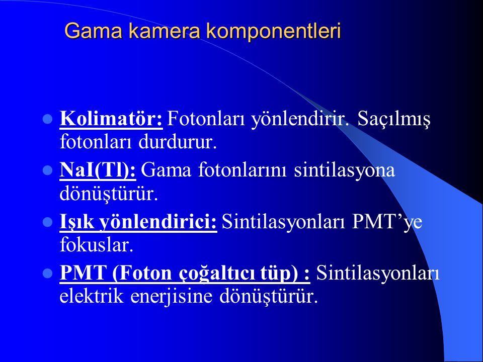 Gama kamera komponentleri