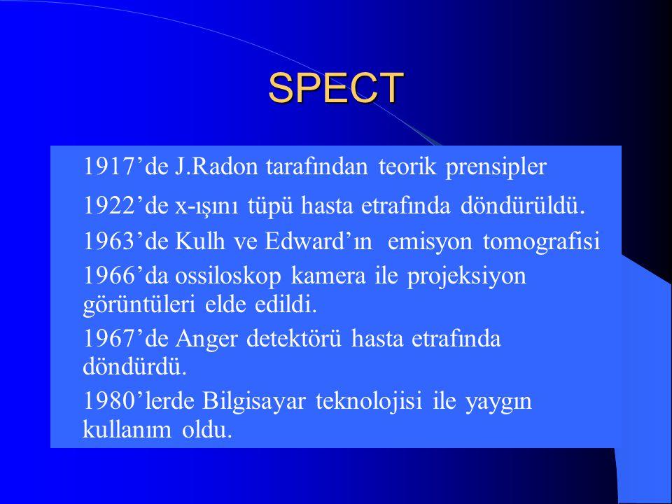 SPECT 1917'de J.Radon tarafından teorik prensipler