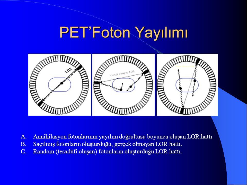 PET'Foton Yayılımı Annihilasyon fotonlarının yayılım doğrultusu boyunca oluşan LOR.hattı. Saçılmış fotonların oluşturduğu, gerçek olmayan LOR hattı.