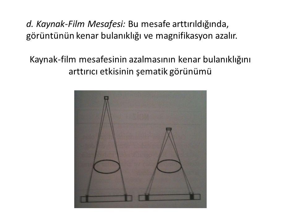 d. Kaynak-Film Mesafesi: Bu mesafe arttırıldığında, görüntünün kenar bulanıklığı ve magnifikasyon azalır.