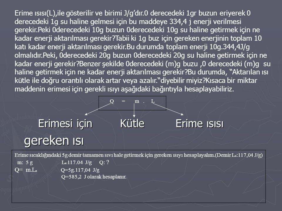 gereken ısı Erimesi için Kütle Erime ısısı