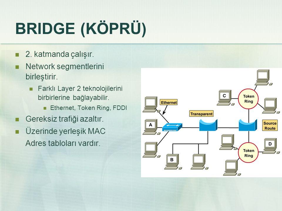 BRIDGE (KÖPRÜ) 2. katmanda çalışır. Network segmentlerini birleştirir.