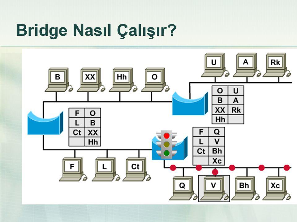 Bridge Nasıl Çalışır