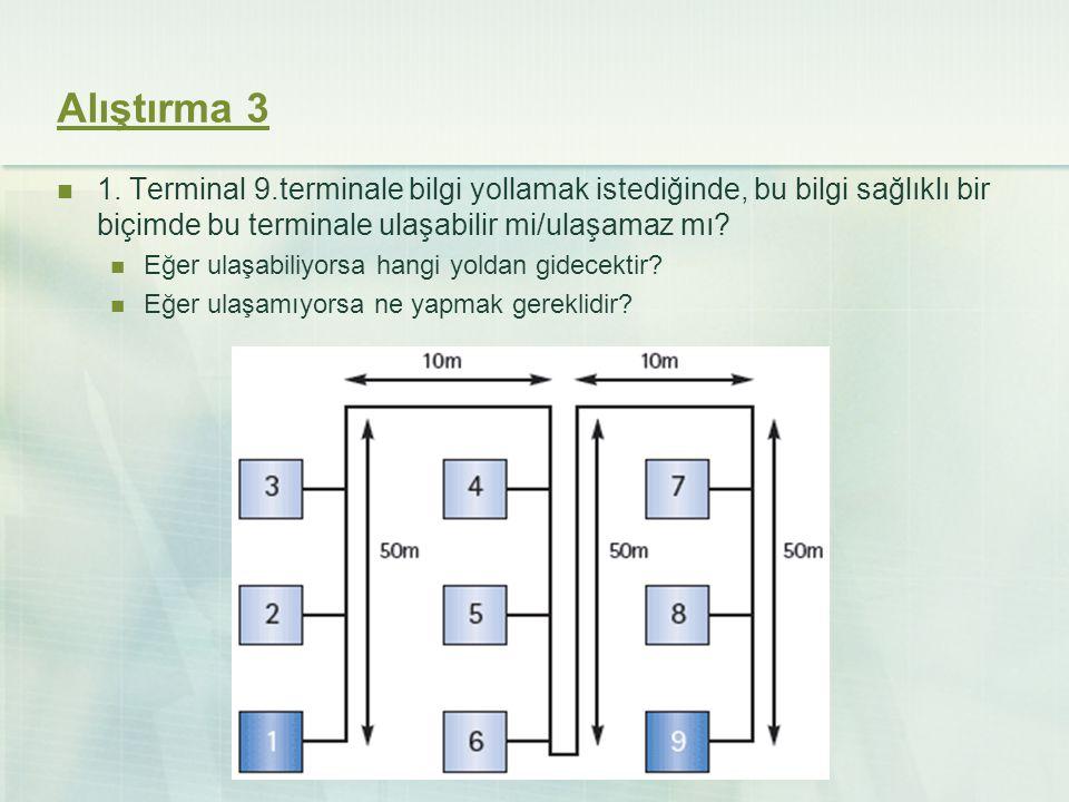 Alıştırma 3 1. Terminal 9.terminale bilgi yollamak istediğinde, bu bilgi sağlıklı bir biçimde bu terminale ulaşabilir mi/ulaşamaz mı