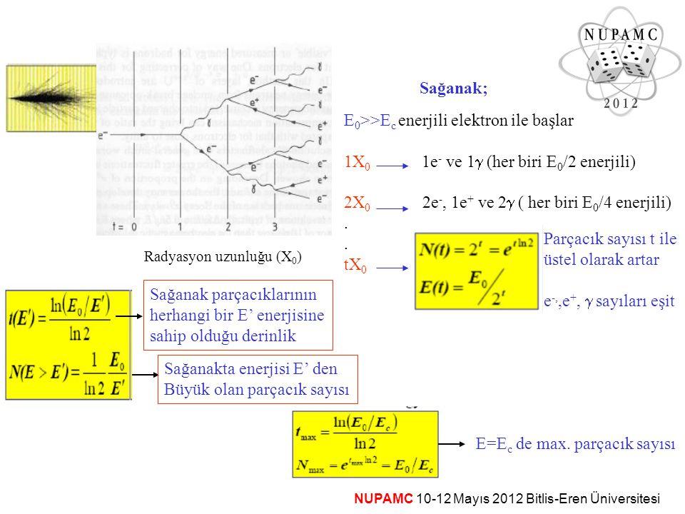 E0>>Ec enerjili elektron ile başlar
