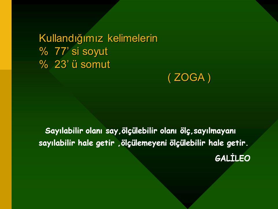 Kullandığımız kelimelerin % 77' si soyut % 23' ü somut ( ZOGA )