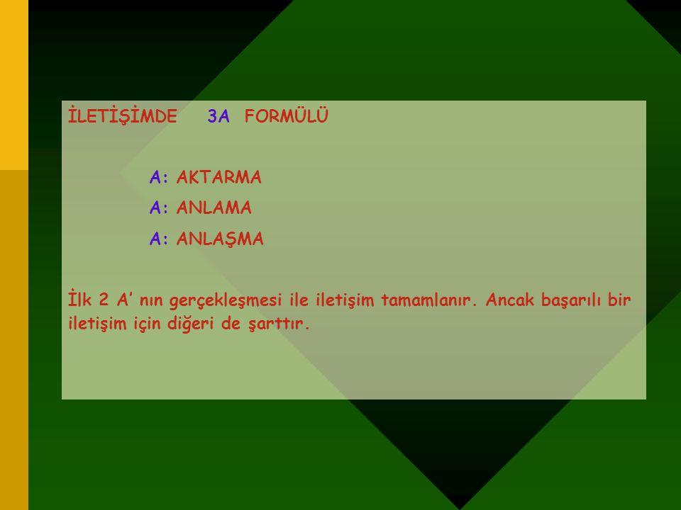 İLETİŞİMDE 3A FORMÜLÜ A: AKTARMA. A: ANLAMA. A: ANLAŞMA.