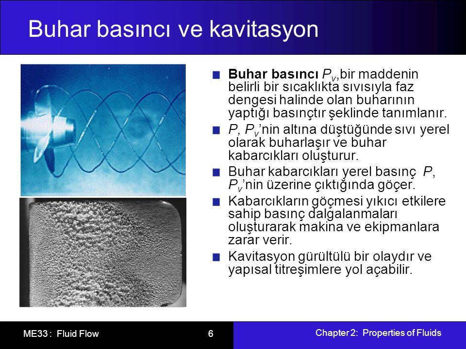 Buhar basıncı ve kavitasyon